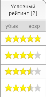 рейтинг на портале Photo.Firmika.ru